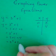 Graphing Power Equations