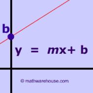 Lesson 6-2B