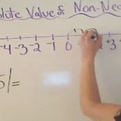 Taking the Absolute Value of a Non Negative