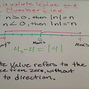 Absolute Value on the Number Line