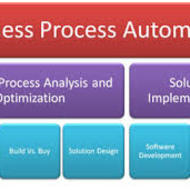 Get the Latest Business Setup and Automation through Reliable Media Experts