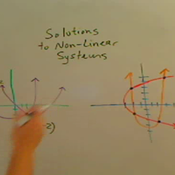 Analyzing Non Linear Systems