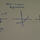 The Graph of a Non Linear Equation