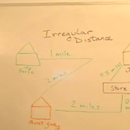Measuring An Irregular Distance