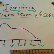 Identifying Outliers from a Graph