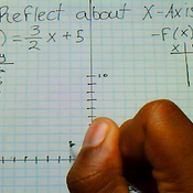 Reflecting About the X Axis