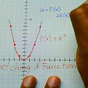 Stretching a Function Height