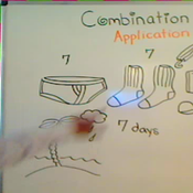 Applications of Combinations