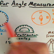 Tools for Angle Measurement