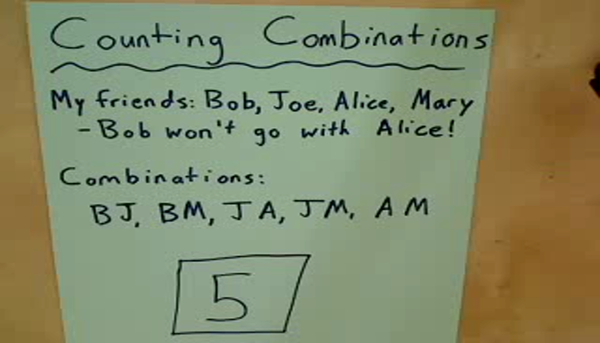 Listing Combinations by Hand