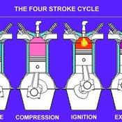 Princip rada četvorotaktnog dizel i OTO motora