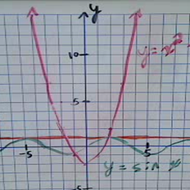Linear and Non Linear Systems