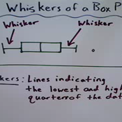 Whiskers of a Box Plot