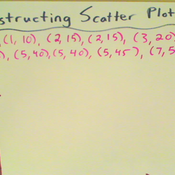 Constructing a Scatter Plot