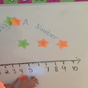 Finding a Number on the Number Line