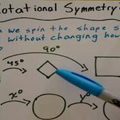 Identifying Rotational Symmetry