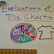 Applications of Pie Charts