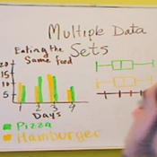 Multiple Data Sets