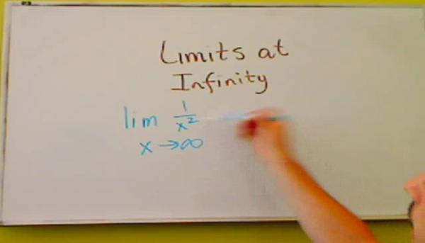 Limits at Infinity
