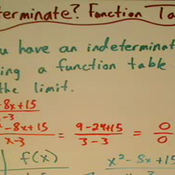 T Chart Method for Indeterminate Limits