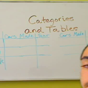 Categories and Tables