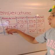 Celsius Fahrenheit and Kelvin