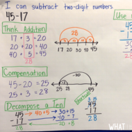 Adding & Subtracting within 100