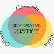 Restorative Justice Documents