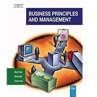 Unit 6: Production and Marketing Management