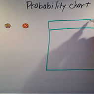Constructing a Probability Chart