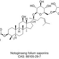 Notoginseng folium saponins