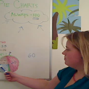 Reading a Pie Chart