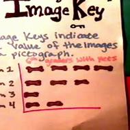 Creating an Image Key