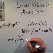 Metric Units of Liquid Volume