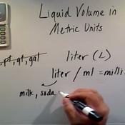 Metric Units of Liquid Volume