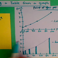 Filling a Table from a Graph