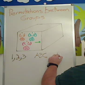 Permutations Between Groups