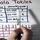 Data Presentation Tables