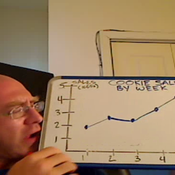 Comparing Line Graphs and Scatter Plots