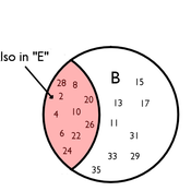 Conditional Probability with Venn Diagrams
