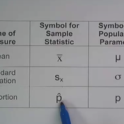 Sample Statistic and Population Parameter Symbols