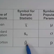 Sample Statistic and Population Parameter Symbols