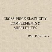 Cross-Price Elasticity Formula