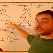 Names of Unique Triangles