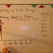 Plotting Line Graphs