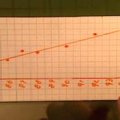 Interpolating Data