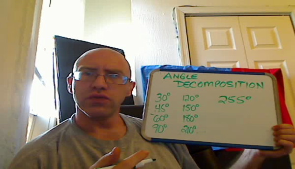 Angle Decomposition