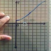 Riemann Sums