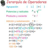 Jerarquía de Operadores