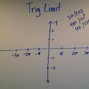 Taking a Trigonometric Limit